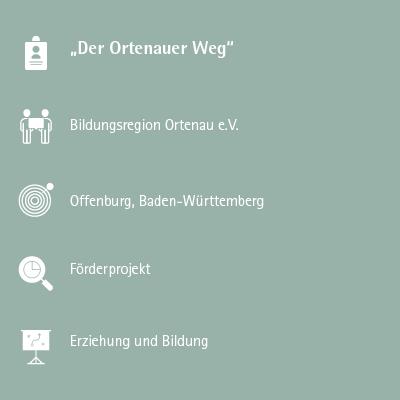 """""""Der Ortenauer Weg"""""""