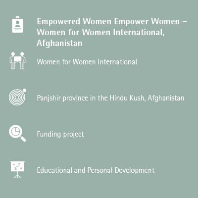Empowered Women Empower Women – Women for Women International, Afghanistan