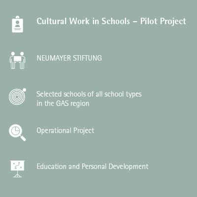 Cultural Work in Schools – Pilot Project